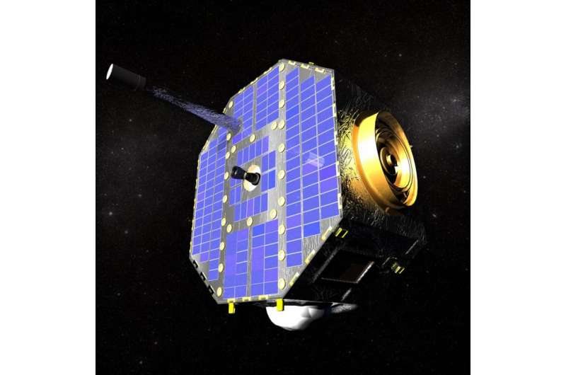 IBEX sheds new light on solar system boundary