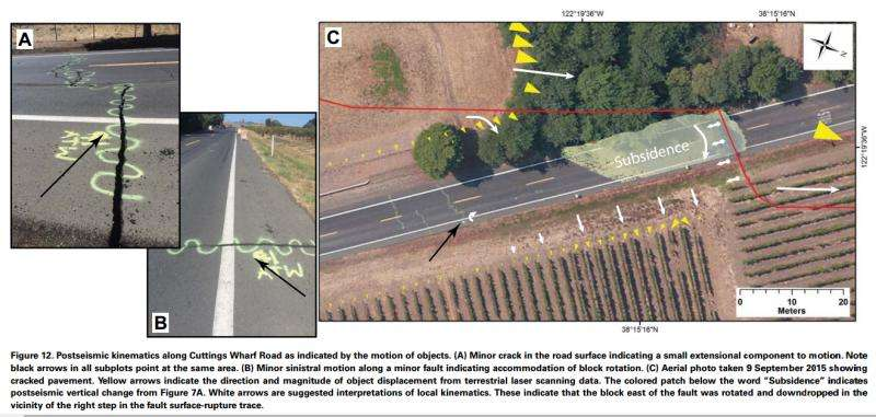 Laser scanning shows rates, patterns of surface deformation from the South Napa earthquake and other recently released Geosphere