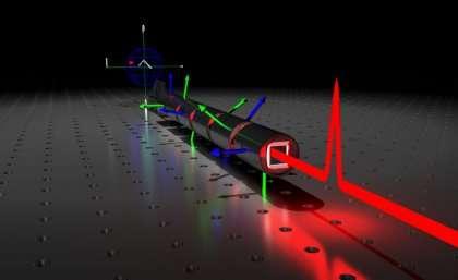 Light–optics research could improve medical imaging