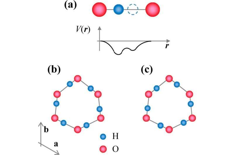 macroscopic quantum phenomena 1