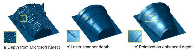 Making 3-D imaging 1,000 times better