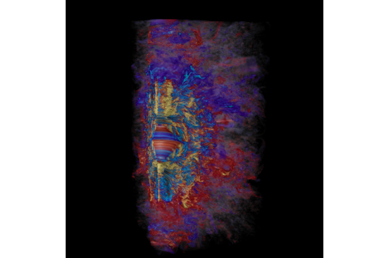 Missing link found between turbulence in collapsing star and hypernova, gamma-ray burst
