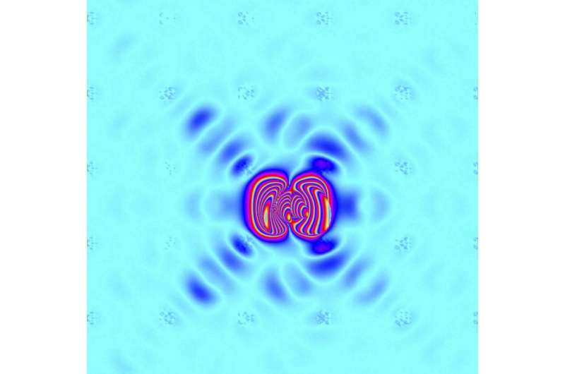 'Molecular accordion' drives thermoelectric behavior in promising material