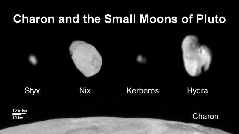Mysterious Kerberos revealed by New Horizons