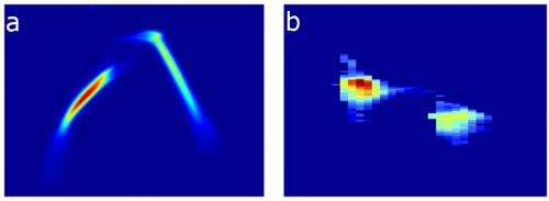 New 2-color X-ray laser technique could reveal atomic detail of medically important proteins