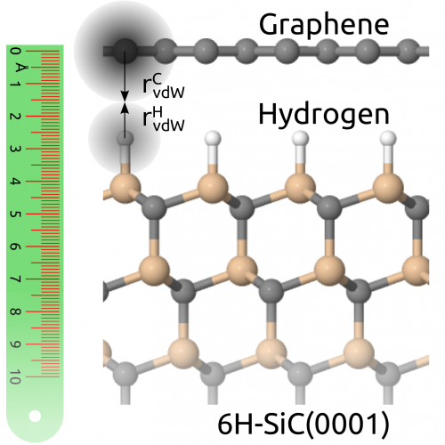 New Formula for Identifying Suitable Graphene Substrate
