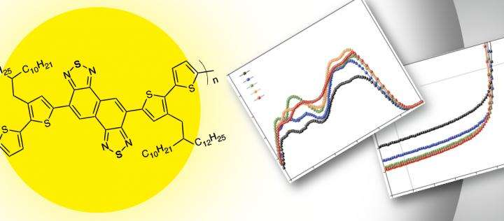 New plastic solar cell minimizes loss of photon energy