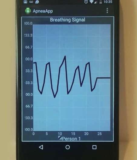 New UW app can detect sleep apnea events via smartphone