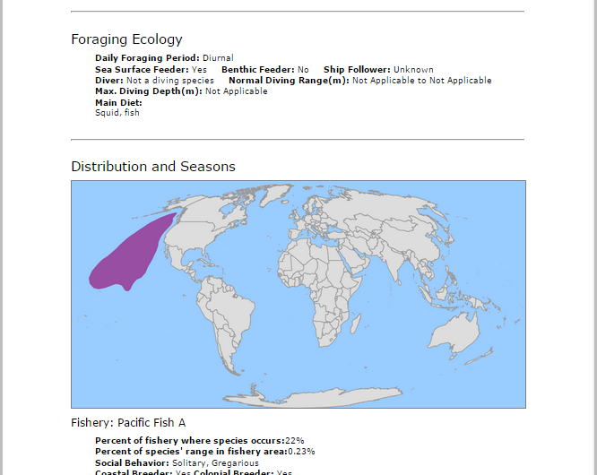 Online mapping tool shows fishery managers how to reduce bycatch