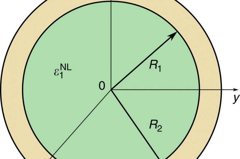 optical meta-atom