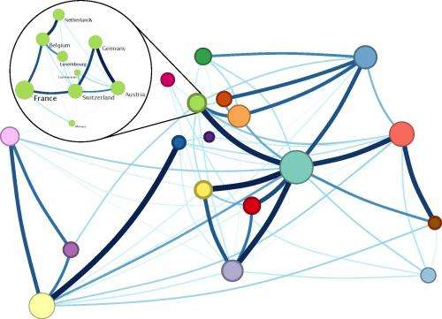 Patterns in large data show how information travels