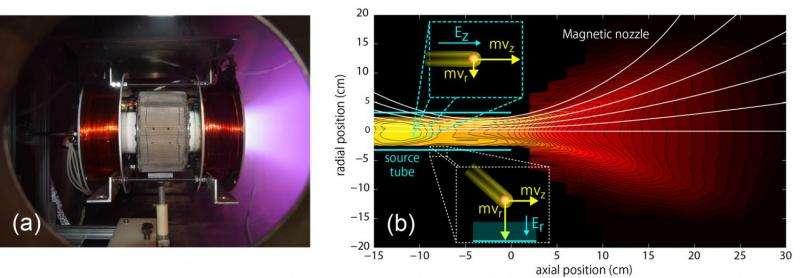 Performance degradation mechanism of a helicon plasma thruster