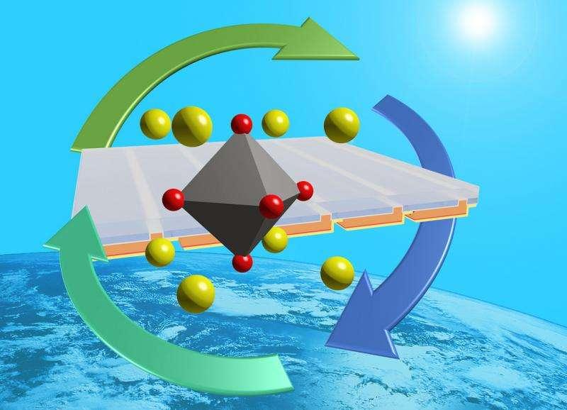 Perovskite solar technology shows quick energy returns