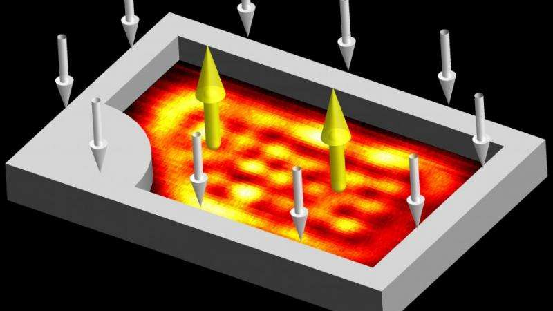 Playing quantum billiards with light and matter