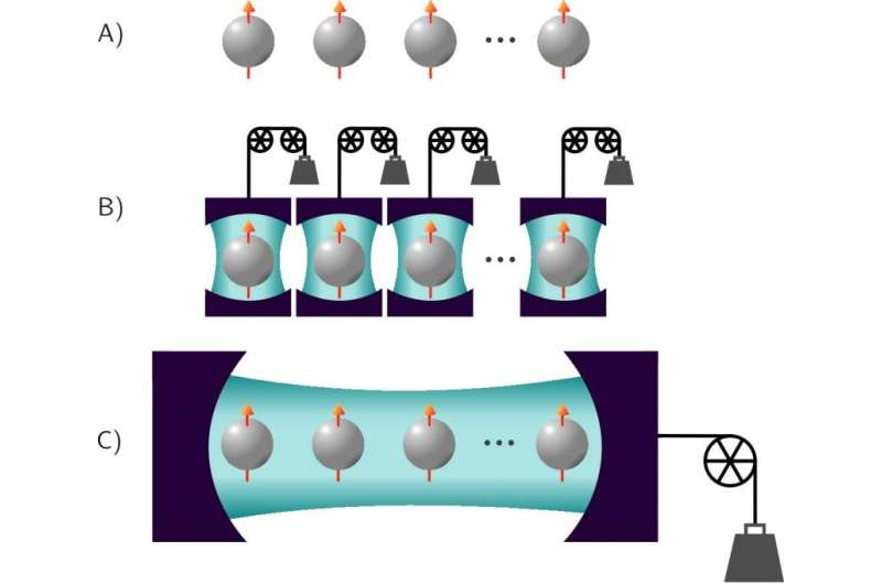 quantum battery