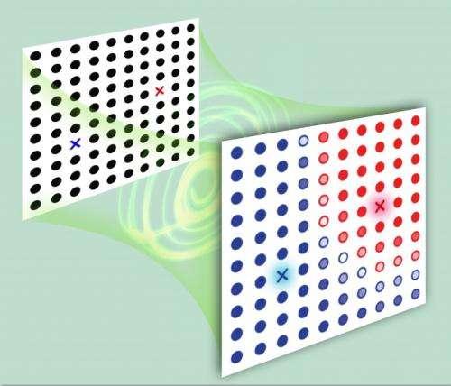 quantum machine learning