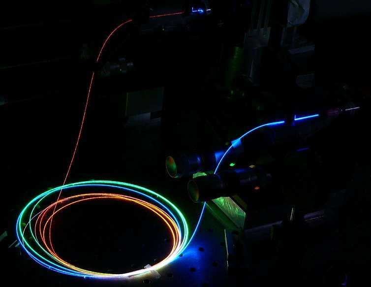 Russain physicists from study laser beam compressed into thin filament