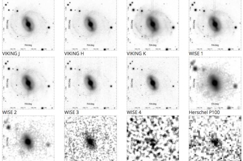 Scientists measure slow death of the Universe