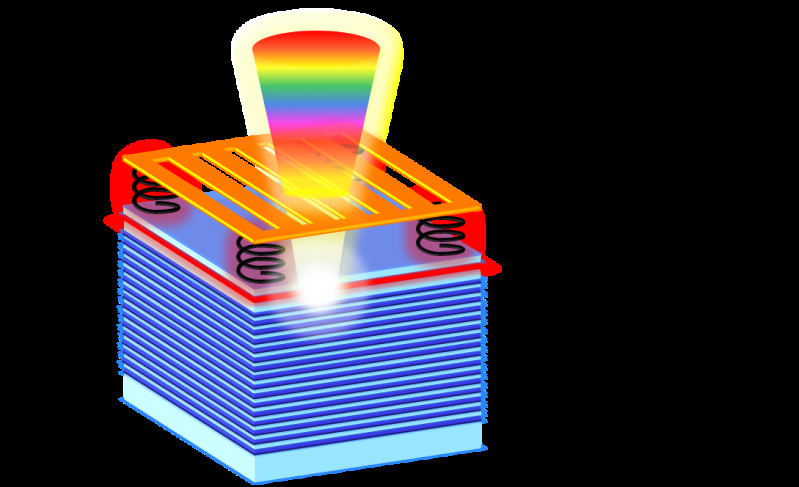 Self-sweeping laser could dramatically shrink 3-D mapping systems