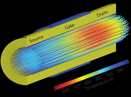 Simulating electronic nanocomponents for the development and production process