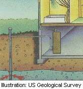 Test your home for radon: EPA