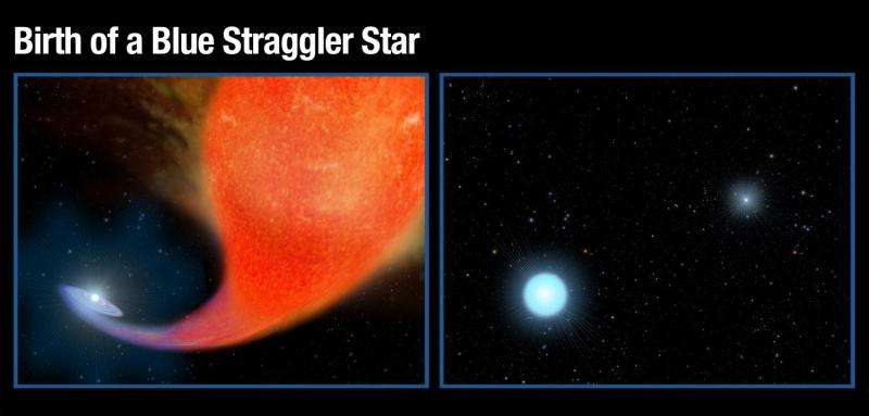 Texas astronomer solves mystery of 'born again' stars with Hubble Space Telescope