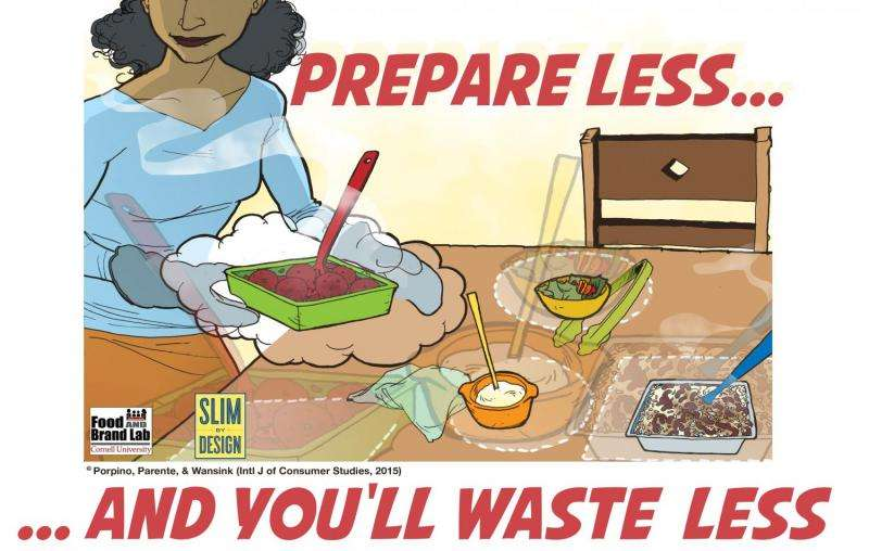 The food-waste paradox