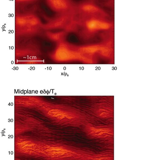 The long and short of plasma turbulence