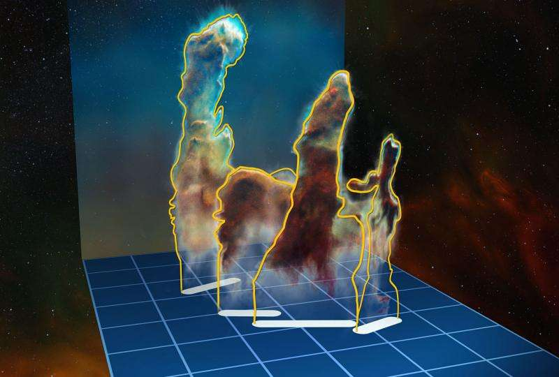 The Pillars of Creation revealed in 3-D