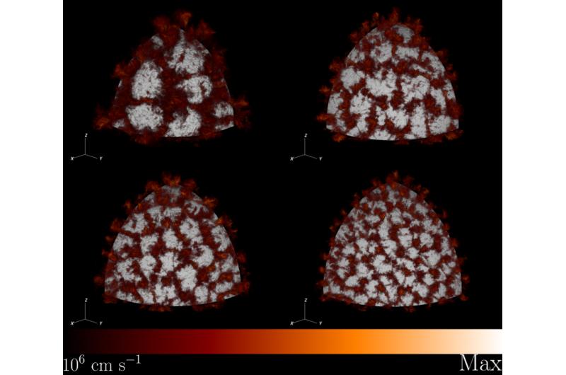 Titan helps researchers explore explosive star scenarios