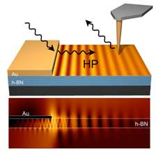 Tracking slow nanolight in natural hyperbolic metamaterial slabs