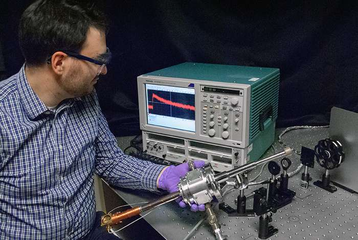 Ultrafast photodetectors allow direct observation of multiple electrons generated by a single photon