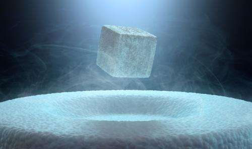 What is a superconductor?