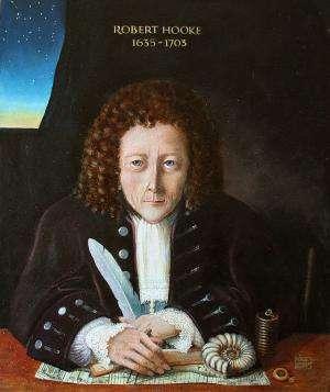 What is Hooke's Law?
