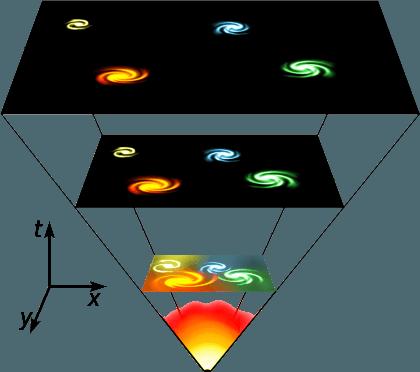 Will the Big Bang go backwards?