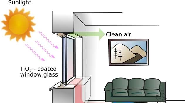 Windows with nanostructured coatings can cure 'sick' buildings