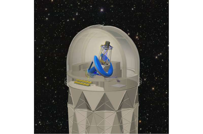 3-D Galaxy-mapping project enters construction phase