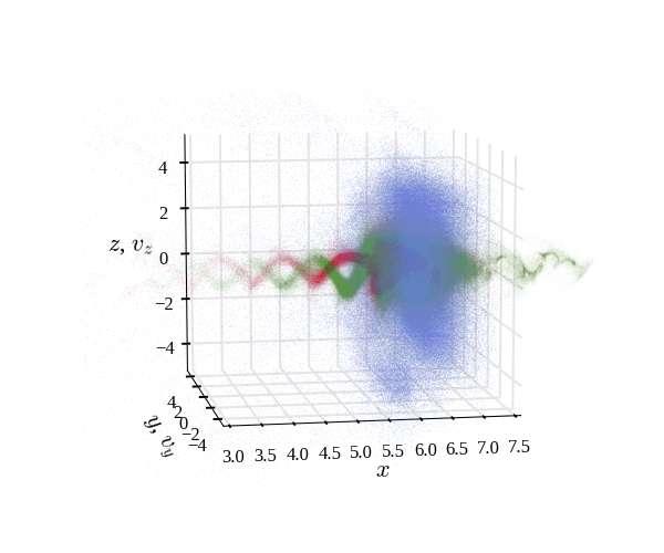 Creating Antimatter via Lasers?
