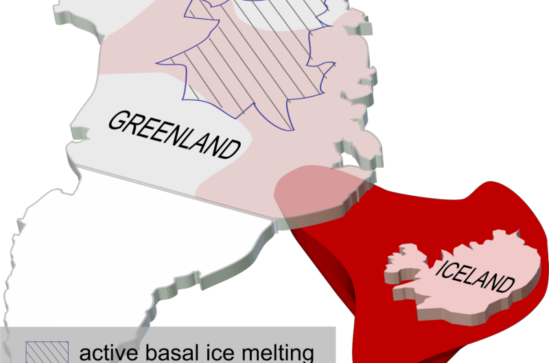 Earth's internal heat drives rapid ice flow and subglacial melting in Greenland
