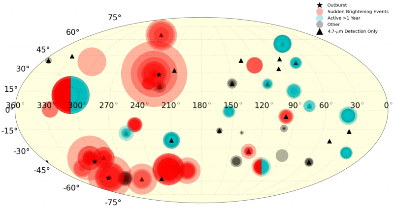 First results from long-term, hi-res tracking of eruptions on Jupiter's moon Io