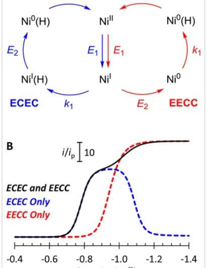 Five cents about nickel catalysts