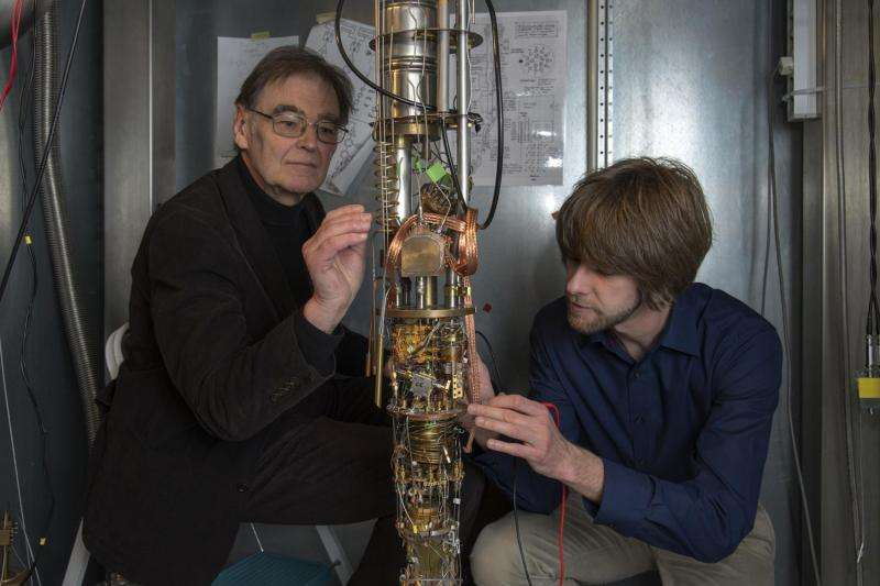 Heavy fermions get nuclear boost on way to superconductivity
