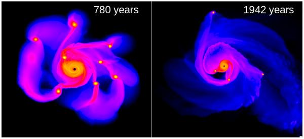 How planets like Jupiter form