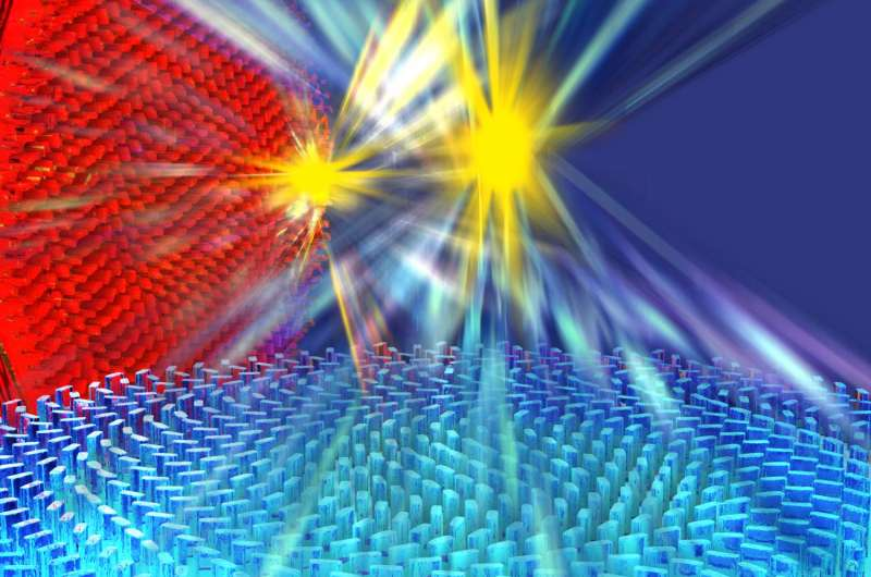 Meta-lens works in the visible spectrum, sees smaller than a wavelength of light
