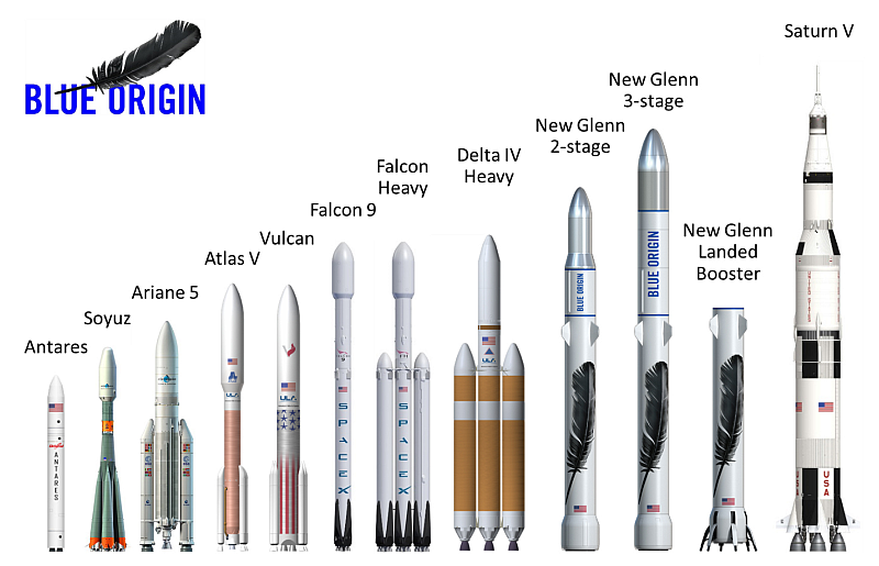 Musk looks confidently past Mars with interplanetary transport system