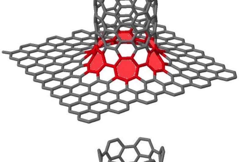 Nano-hybrid materials create magnetic effect