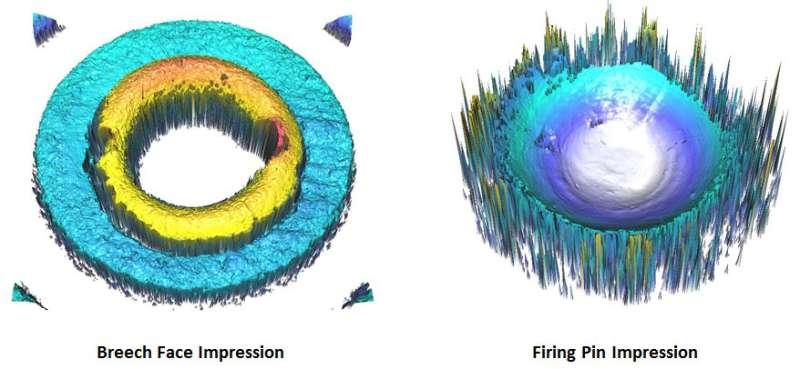NIST 3-D ballistics research database goes live