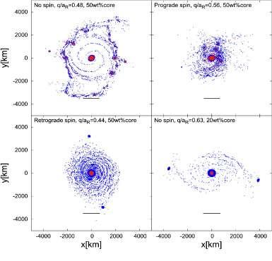 Origin of minor planets' rings revealed
