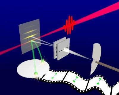 Partnership at a distance: Deep-frozen helium molecules