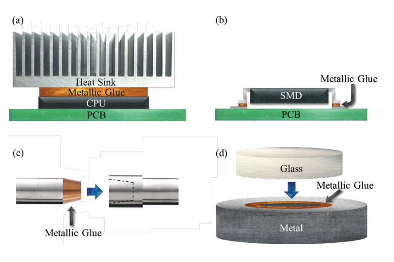 Researchers' metallic glue may stick it to soldering and welding